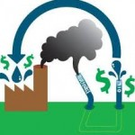 City Carbon Trading Program to be Offered to Overseas Investors
